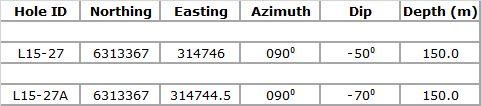 aurynmining-table